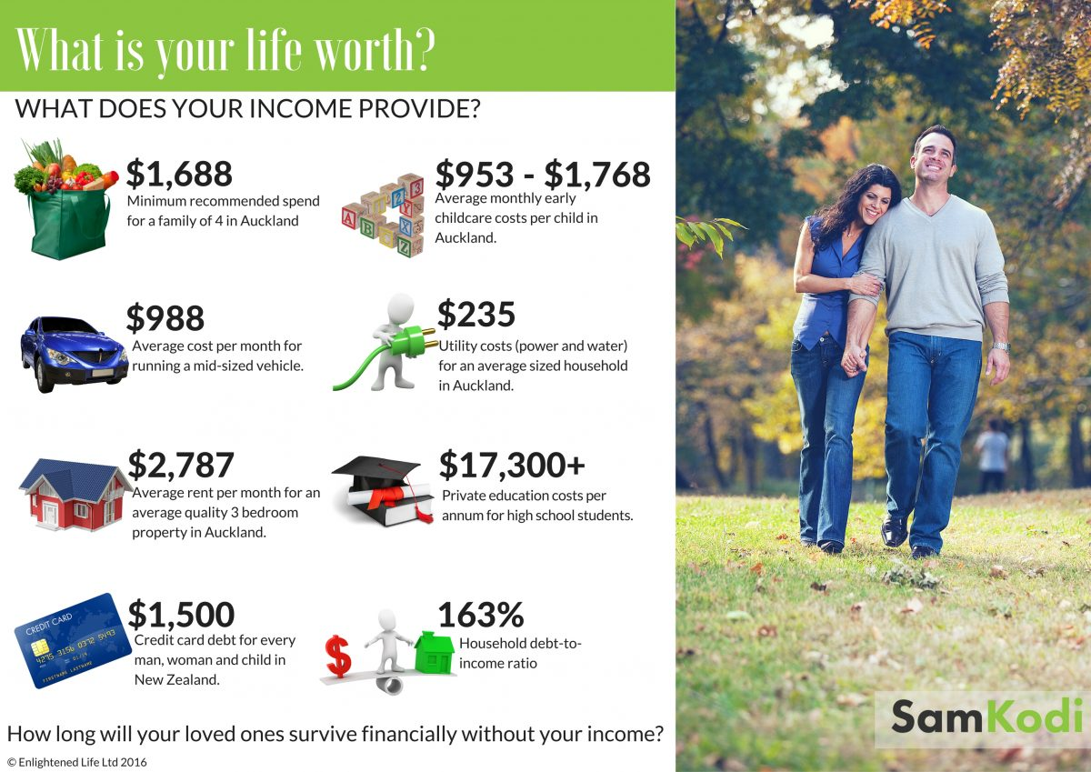 What is your life worth-