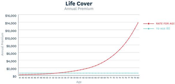 life-cover-premium